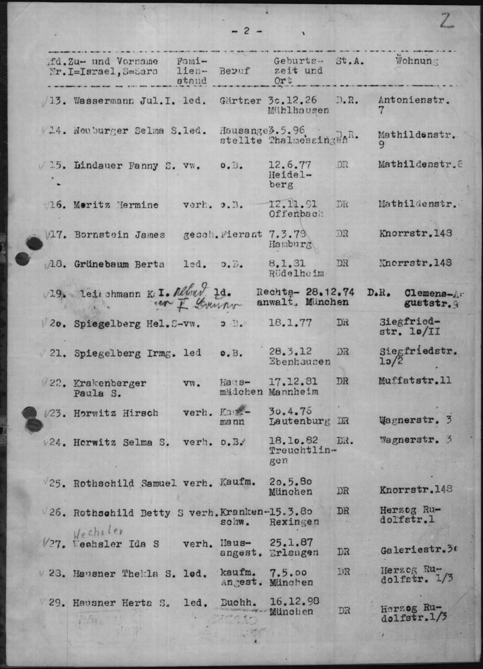 Biographische daten for Kaufmann offenbach